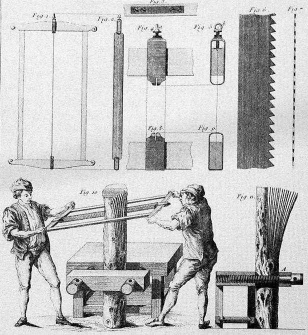 Handsäge Roubo 1769