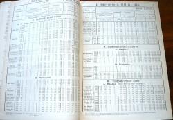Beiträge zur Statistik des vorm. Königreichs Hannover 1861